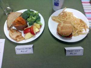 Food cost comparison